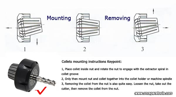 mounting instructions for er collets and nuts