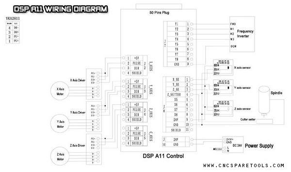 Bmw E39 Dsp Wiring Diagram from www.cncsparetools.com